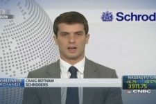 "Craig Botham (Schroders): ""Stimulering China mist uitwerking op commodities"""