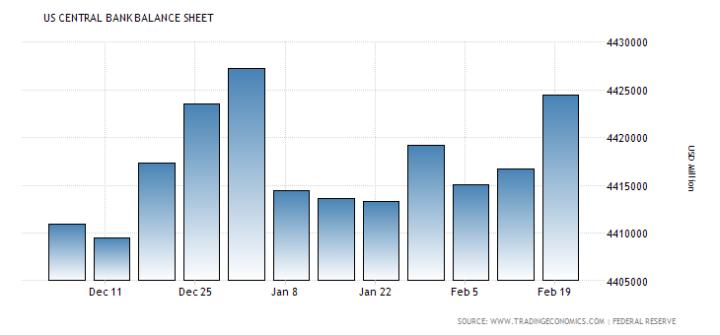 Franck Dixmier (Allianz): 'De Fed doet het'