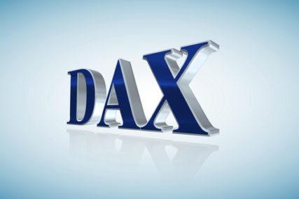 Steunniveaus voor AEX en DAX