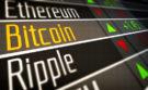 Is Bitcoin geschikt als beleggingsobject?