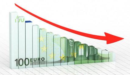 Beleggersvriendelijke kosten