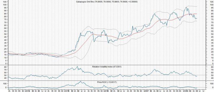 Trendomslag Galapagos