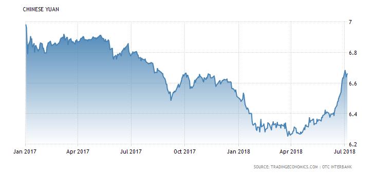 Chris Iggo (AXA): Geen handelsoorlog maar een koude valutaoorlog tussen China en de VS