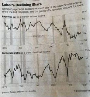 Een recessie in de VS? Dan stopt de Fed met het verhogen van de rente