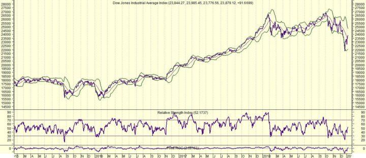 ECB waarschuwt voor risico's en wil TLTRO opnieuw inzetten