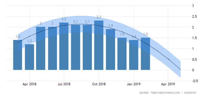 Japanse inflatietoestanden in Europa