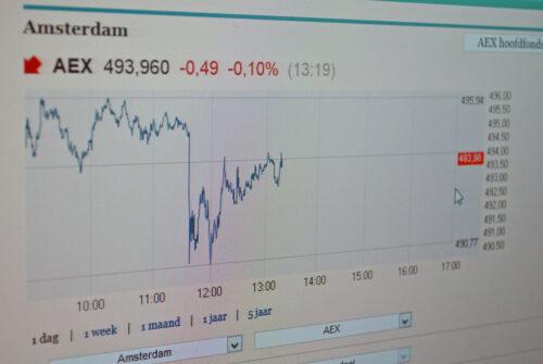Op deze pagina vindt u alle dagelijkse updates van Cashcow.nl rondom de AEX Index.