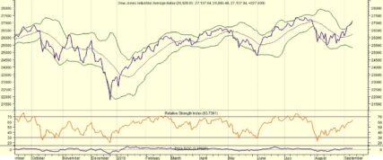 Markten niet ontvankelijk voor recessie-waarschuwing Duitsland