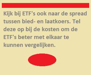 Lagere kosten ETF's Vanquard