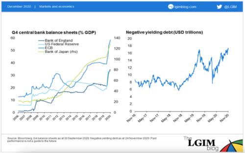 Positieve vooruitzichten schuldpapier opkomende markten