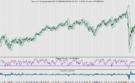 AEX klampt zich vast aan januari-effect