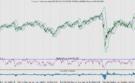 Toenemend optimisme beleggers AEX