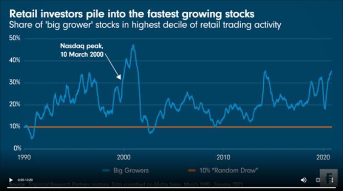 Fidelity: Ondergewaardeerd nieuwe groeimarkt