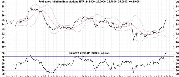 Maak van de inflatie geen spook