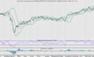 AEX hoger in een tradersmarkt