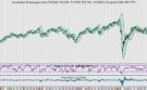 AEX: Wachten op ECB en Amerikaanse inflatie