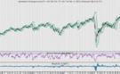 Aandelenmarkten (AEX) omhoog. Wat zijn de kanshebbers?