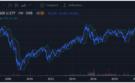 AEX wacht af bij positieve trend